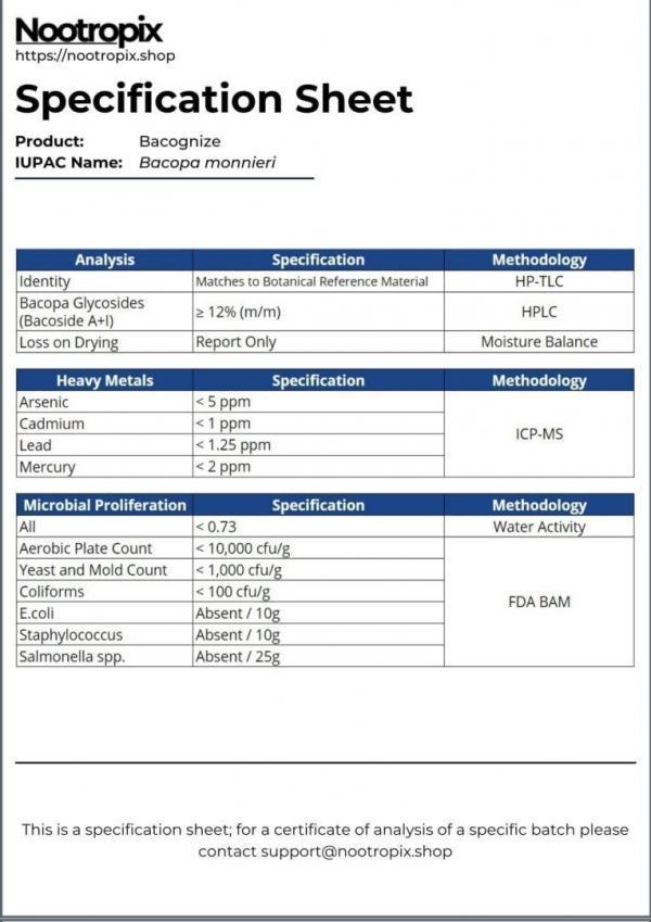 Bacopa Monnieri Specification Sheet for Nootropix Dubai UAE